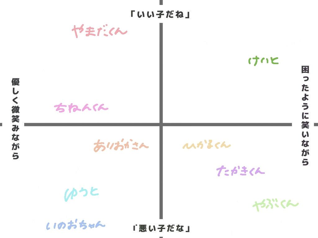 f:id:poponchux:20181007002250j:plain