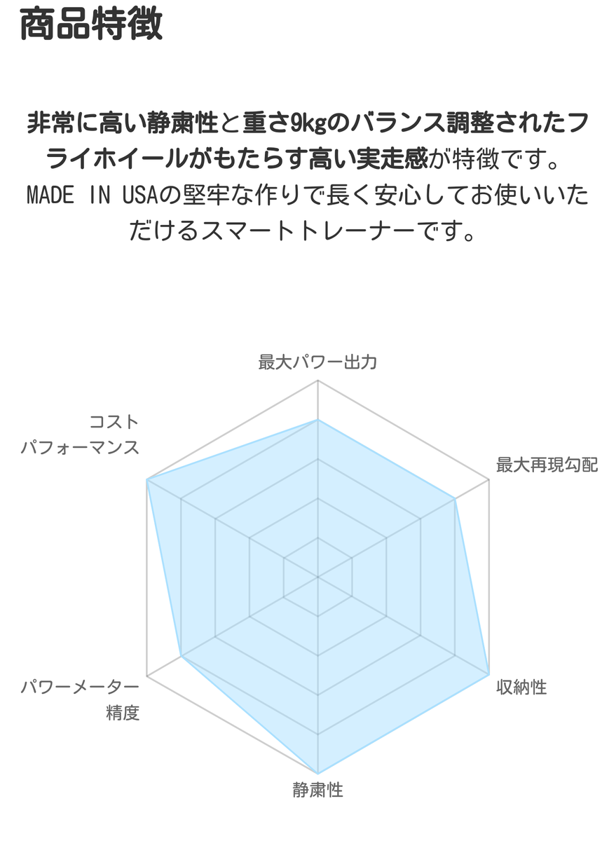 f:id:poppo_hato4416:20210905044006p:plain
