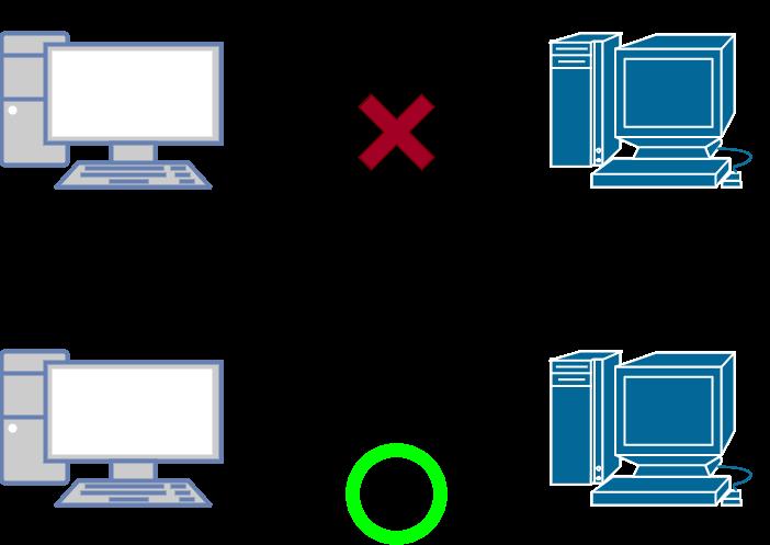 通信プロトコル