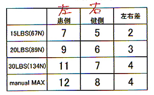 measure_jintai.jpg