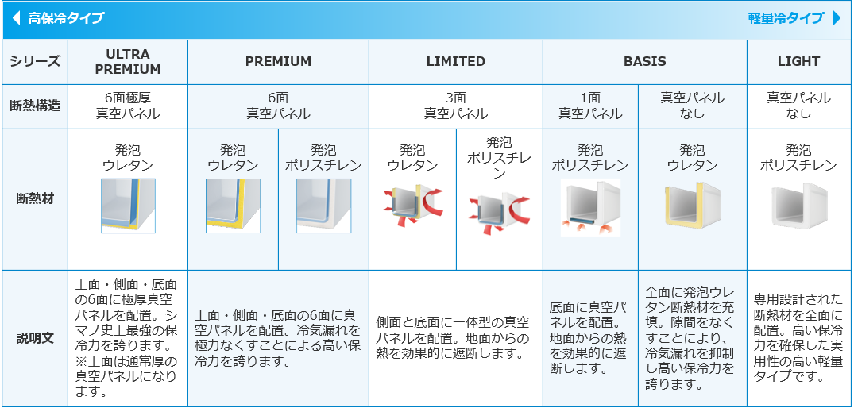 f:id:poroporo-namidako:20190817144536p:plain