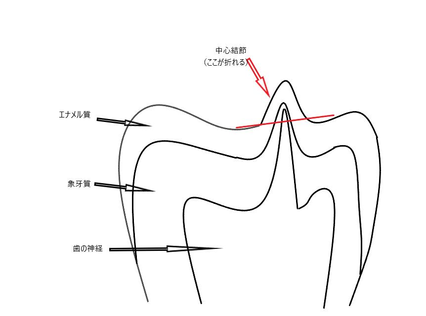 f:id:poroporo-namidako:20191022231825p:plain