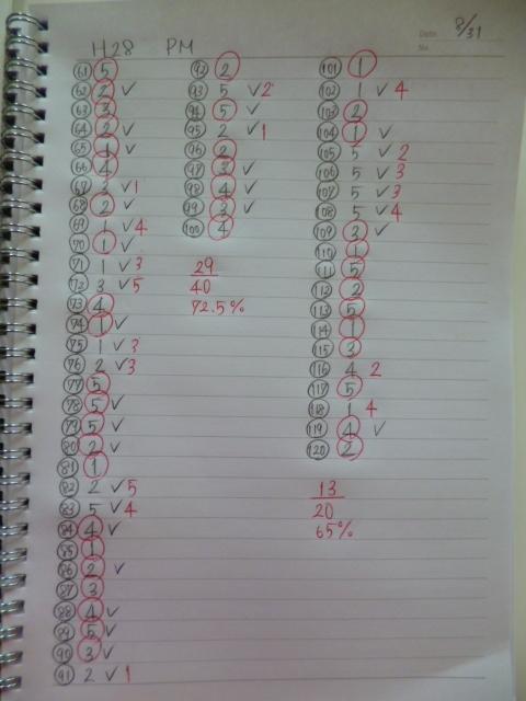 過去問を解いたら点数と得点率を計算する