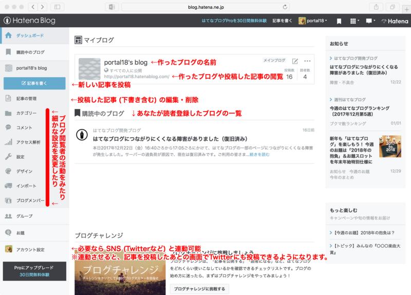 はてなブログの管理画面 (PC)