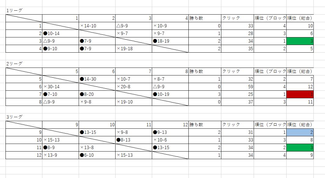 f:id:posalympic2021:20210827215823p:plain