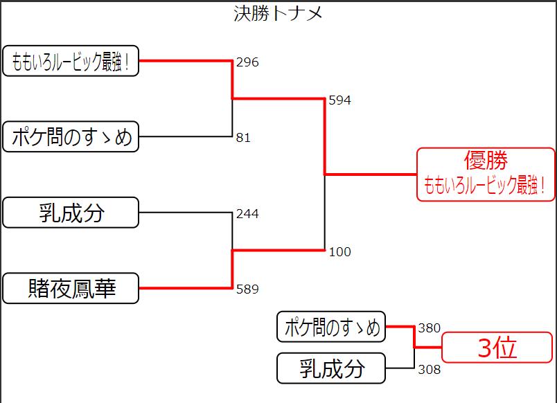 f:id:posalympic2021:20210829002142p:plain