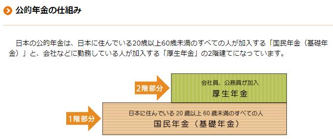 f:id:posiblo:20200618164323p:plain