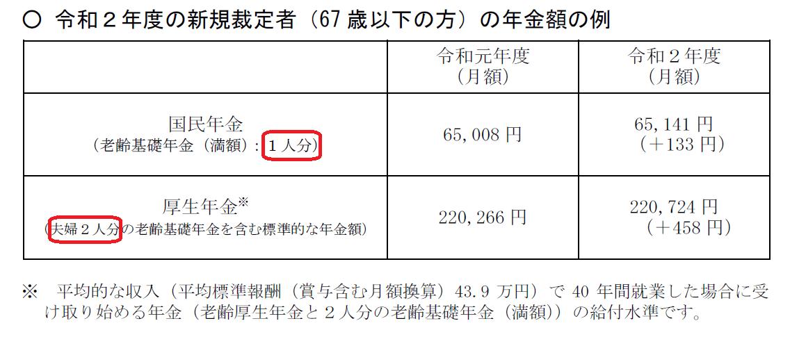 f:id:posiblo:20200618165600p:plain