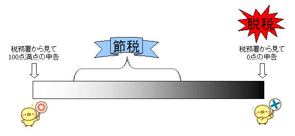 f:id:posiblo:20200806161520p:plain