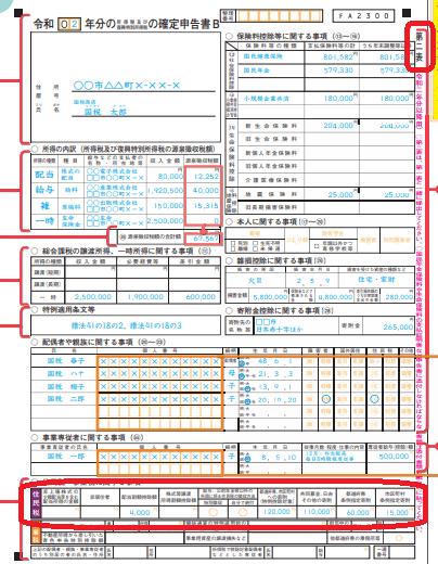 所得税確定申告書(2表)書き方例