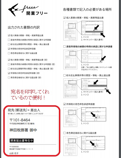提出方法が記載されている開業freee画面