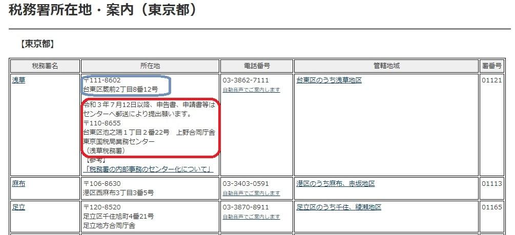 書類送付先が税務署ではない例(引用:国税庁HP)