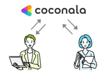 ココナラの特徴(引用:ココナラ)