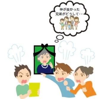 【遺産相続】絶縁状態や仲のいい兄弟でも陥るトラブル その回避策は?