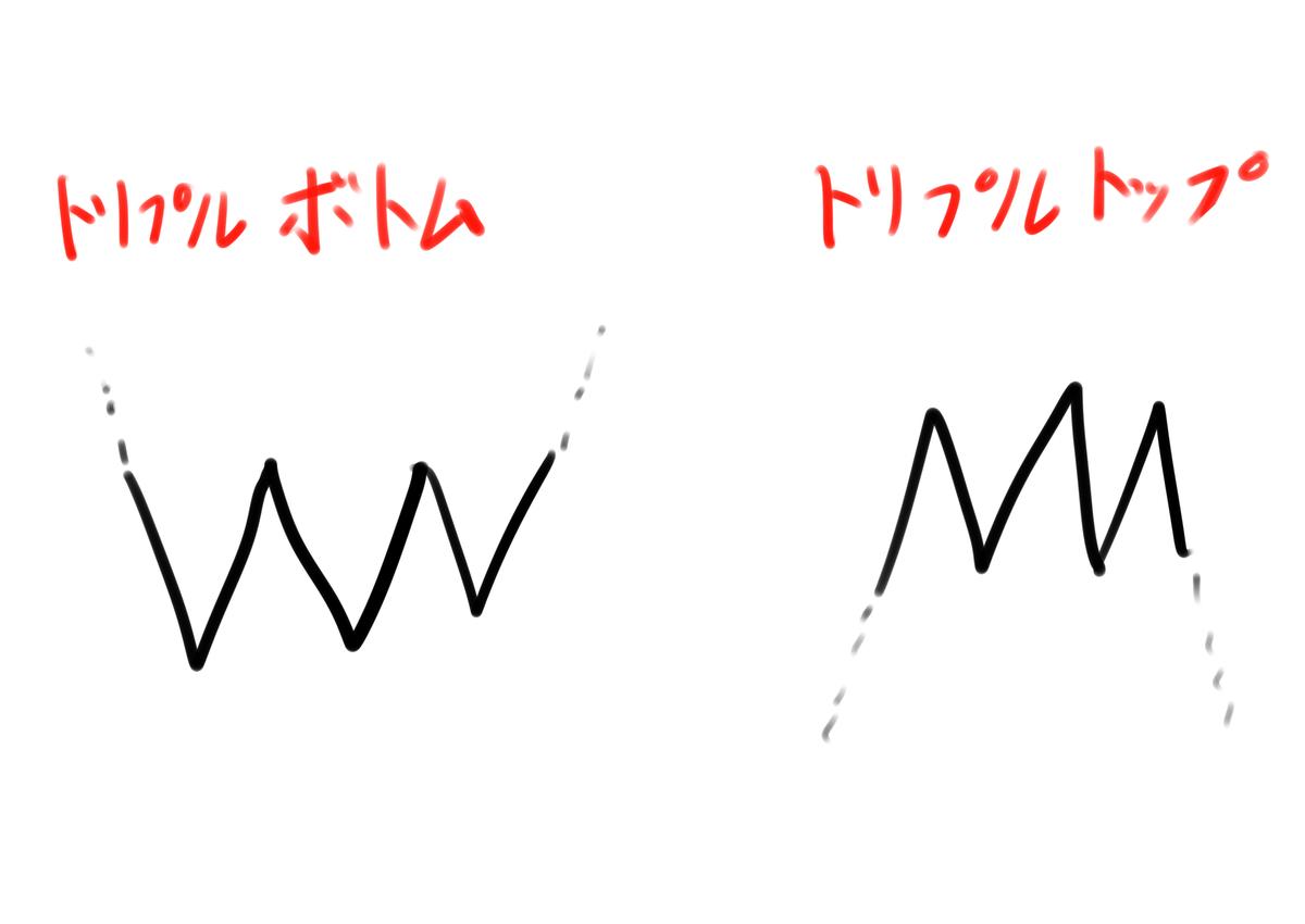 f:id:postax:20190724160334j:plain