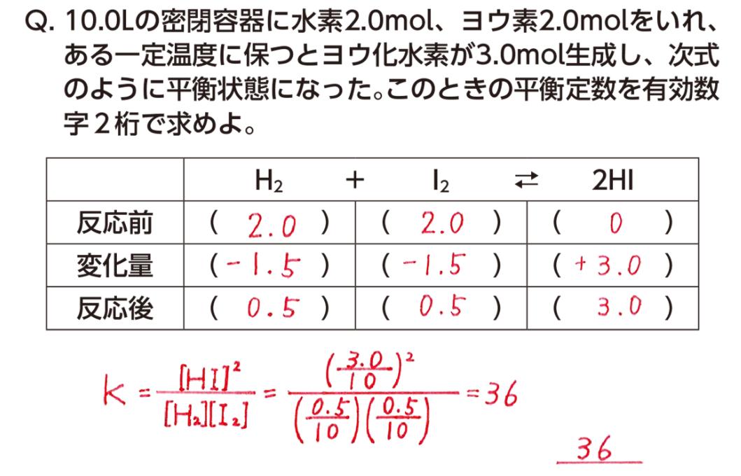 f:id:potassium_110:20210130144959p:plain