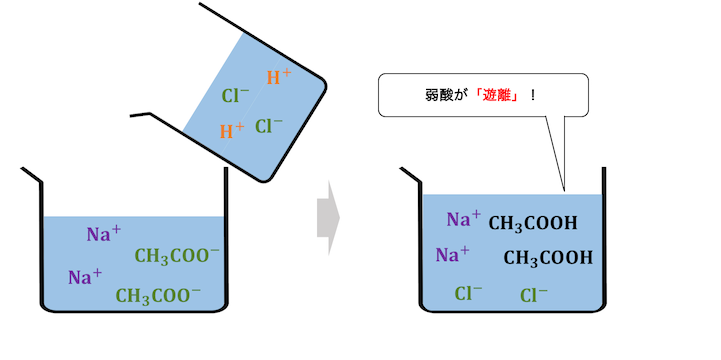 f:id:potassium_110:20210130151331p:plain