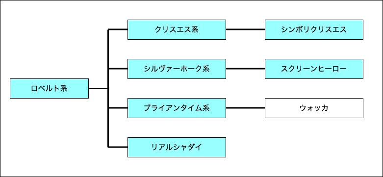 f:id:potato_head0809:20210102235834p:plain