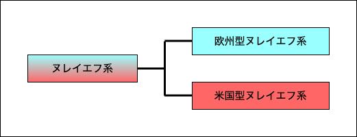 f:id:potato_head0809:20210107185745p:plain