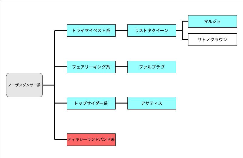 f:id:potato_head0809:20210107224516p:plain