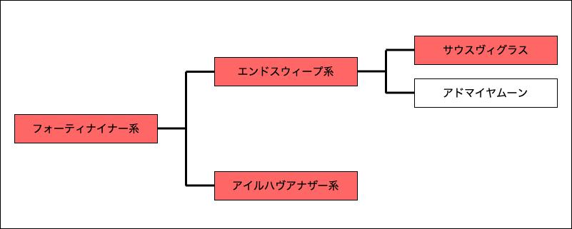 f:id:potato_head0809:20210112100117p:plain
