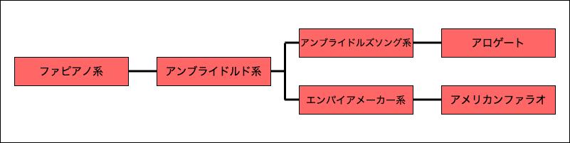 f:id:potato_head0809:20210112102207p:plain