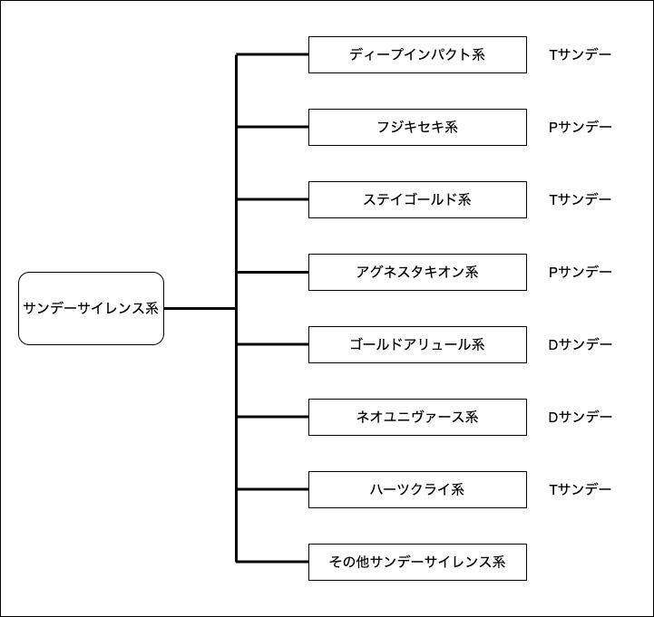 f:id:potato_head0809:20210112121858p:plain