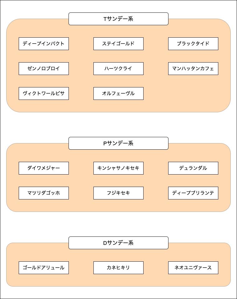 f:id:potato_head0809:20210112122358p:plain