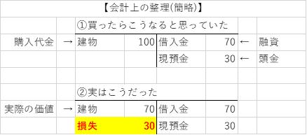 f:id:potiloo:20210107200814p:plain