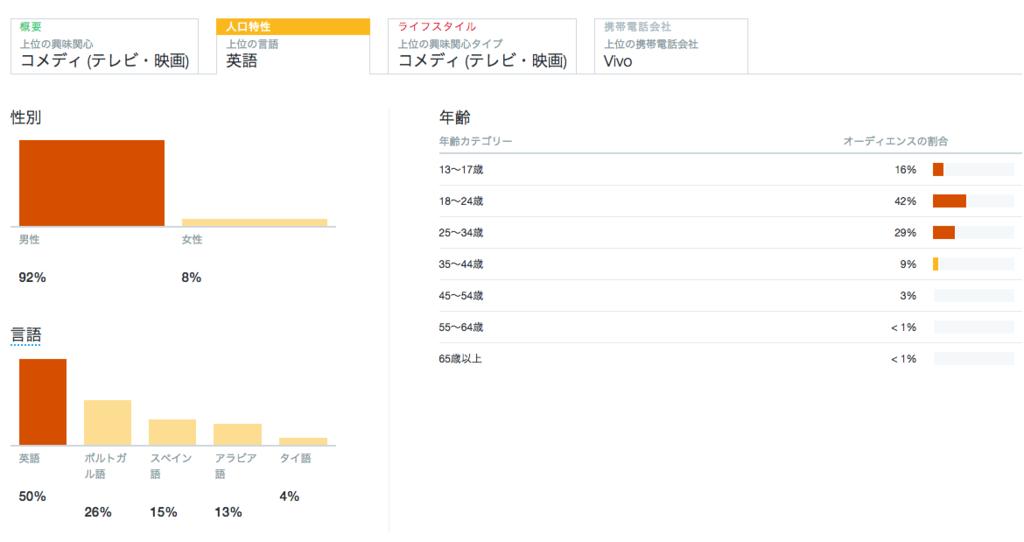 f:id:pouhiroshi:20161206165753p:plain