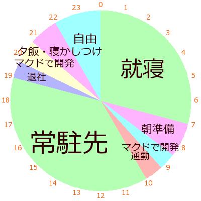 f:id:pouhiroshi:20171120112842p:plain