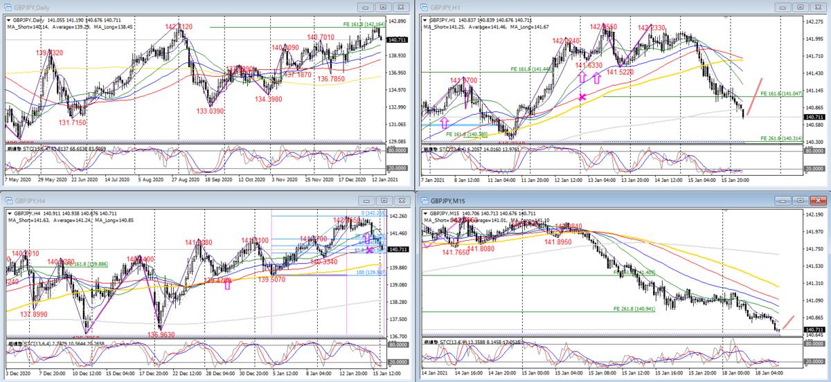 f:id:pound-yen:20210118141811p:plain