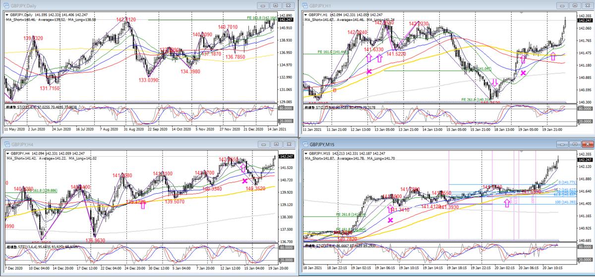 f:id:pound-yen:20210120195951p:plain