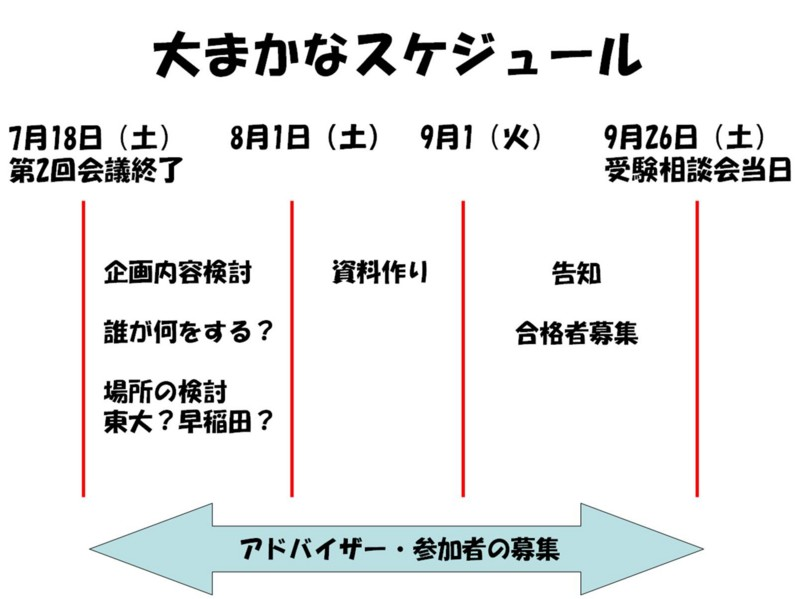 f:id:power-ocean:20090723000855j:image