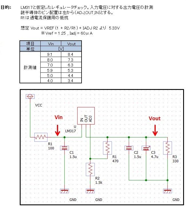f:id:powerOfTech:20180301151331j:plain:w500