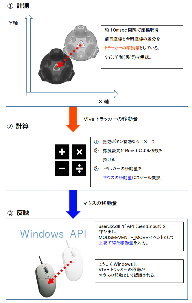 f:id:powerOfTech:20181011141721p:plain