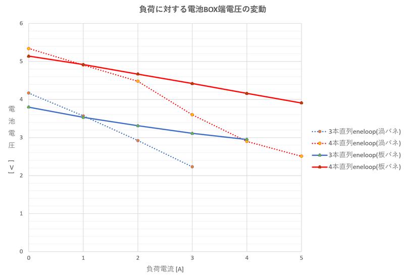 f:id:powerOfTech:20201123141531p:plain