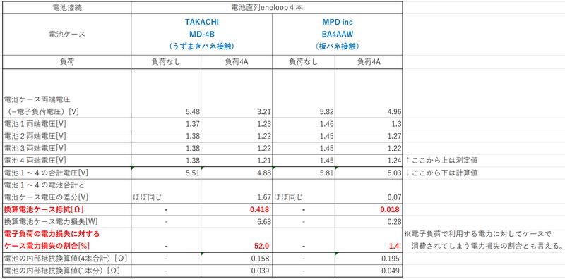f:id:powerOfTech:20201123144626p:plain