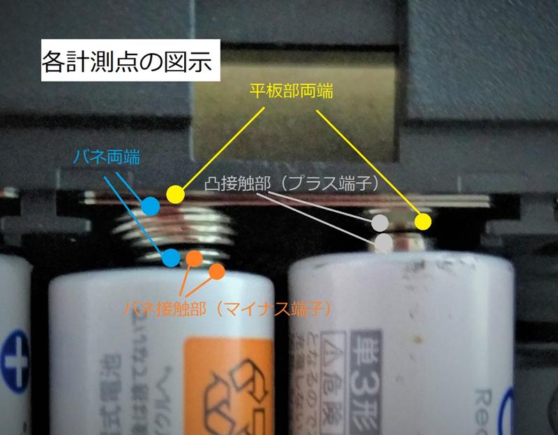 f:id:powerOfTech:20201124233751p:image:w450