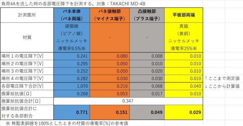 f:id:powerOfTech:20201125100420p:image:w600