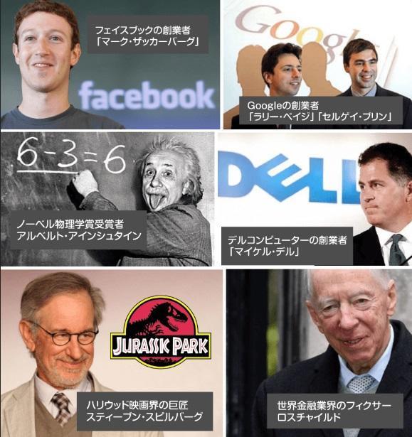 ユダヤ人富裕層