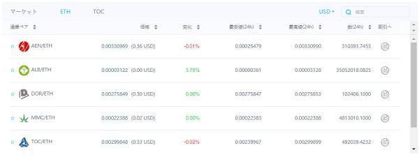 TokenX取り扱い仮想通貨