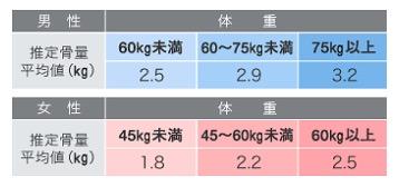 f:id:powerplate-tsukuba:20160801190523j:plain