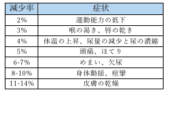 f:id:powerplate-tsukuba:20170530123348p:plain