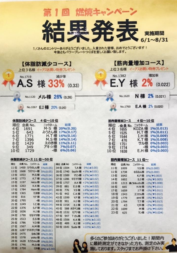 f:id:powerplate-tsukuba:20170911195808j:plain