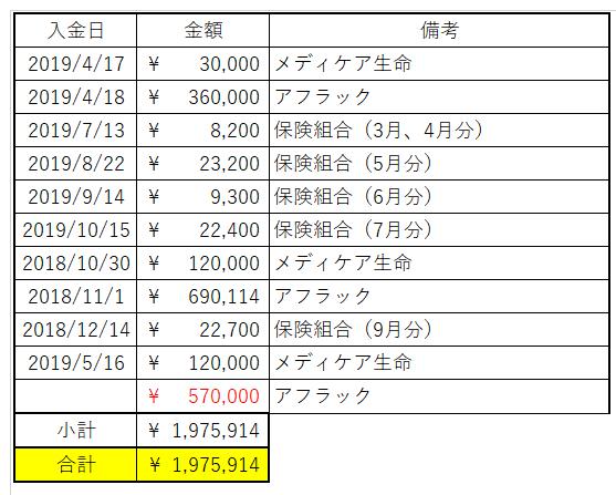 f:id:poyomi3:20190525153402p:plain