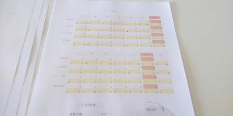 家計簿の画像3