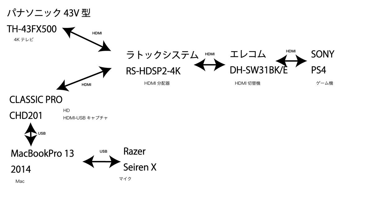 f:id:ppengotsu:20210208025809p:plain