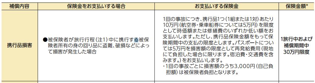 f:id:ppo-goshi:20170414000614p:plain