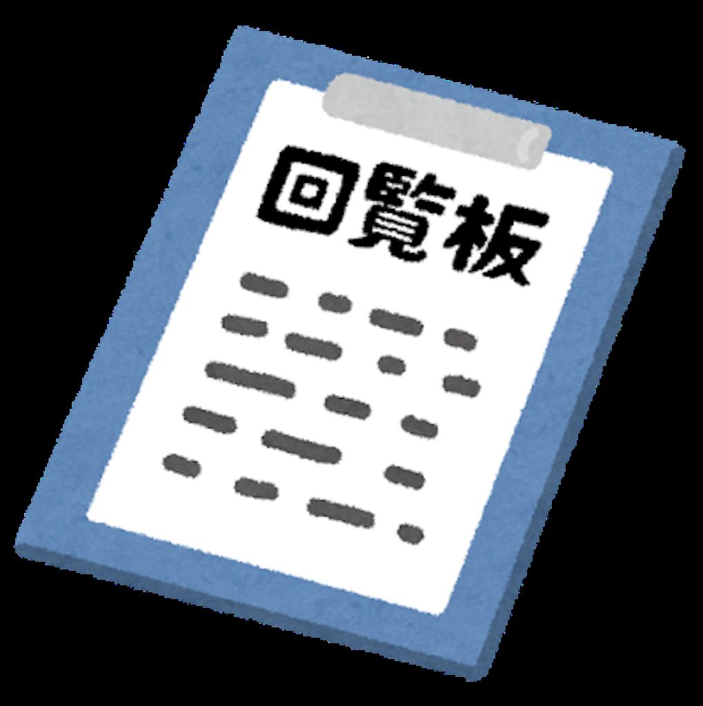f:id:practicemakesperfect2bwiw2b:20160926114926p:image